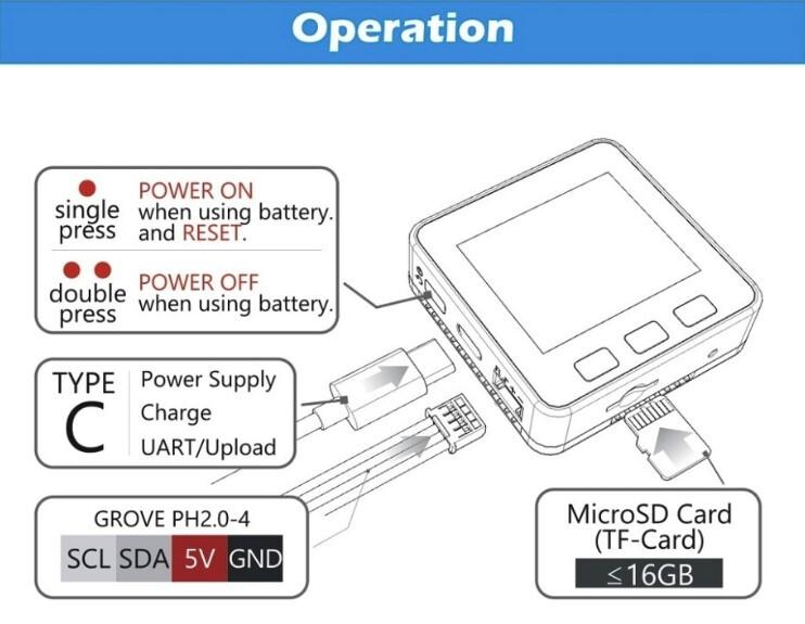 M5Core BASIC - Makerfactory Documentation